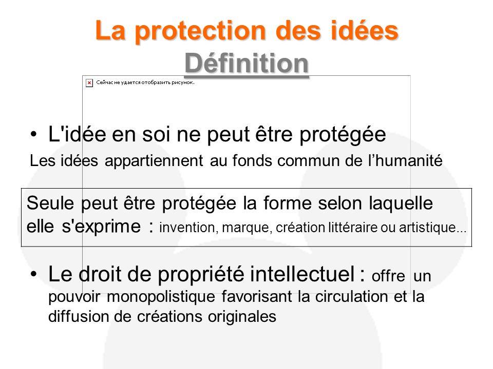 La protection des idées Définition