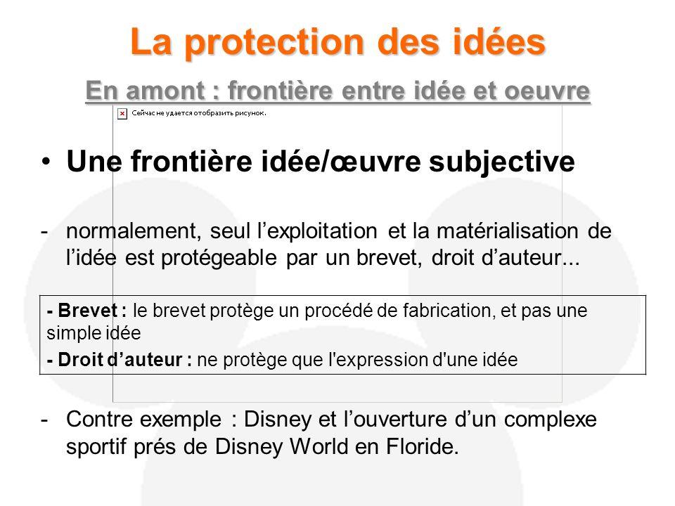 La protection des idées En amont : frontière entre idée et oeuvre