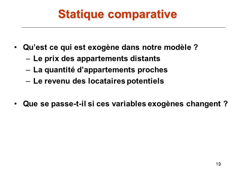 Statique comparative Qu'est ce qui est exogène dans notre modèle