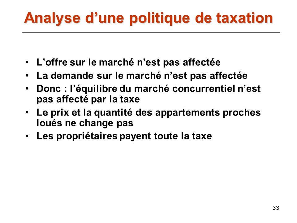 Analyse d'une politique de taxation