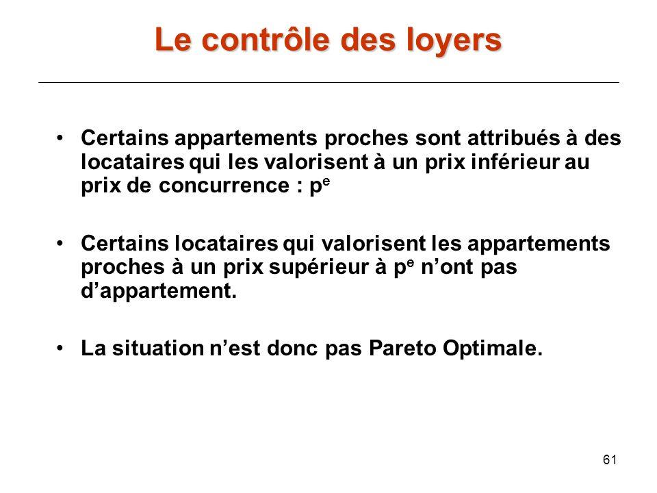 Le contrôle des loyers
