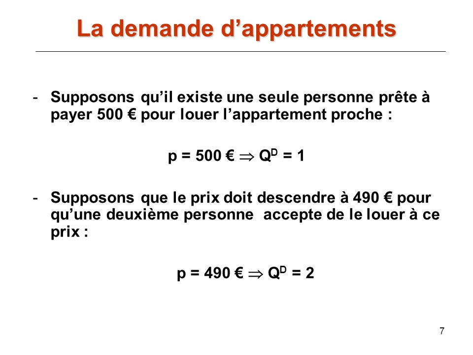 La demande d'appartements