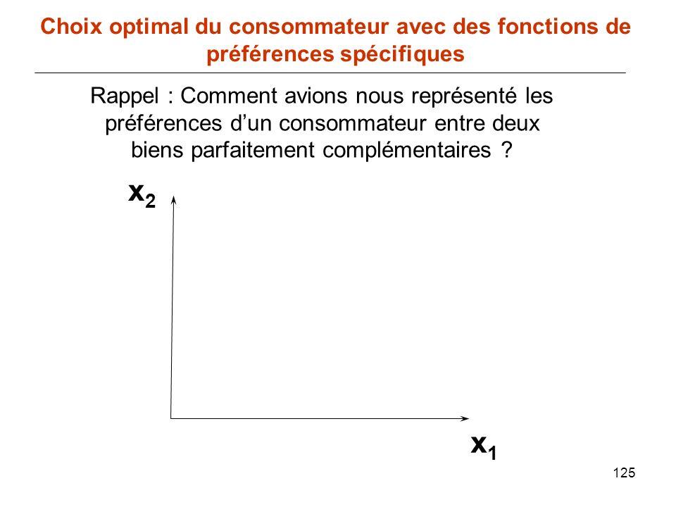 Choix optimal du consommateur avec des fonctions de préférences spécifiques