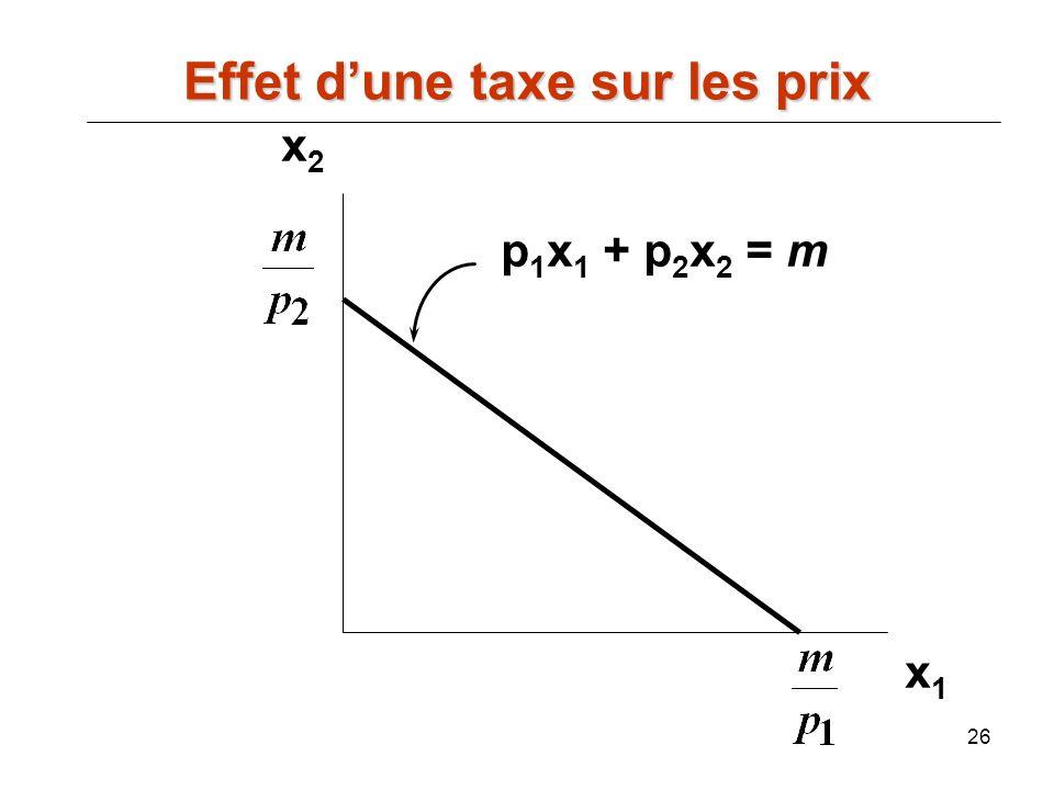 Effet d'une taxe sur les prix