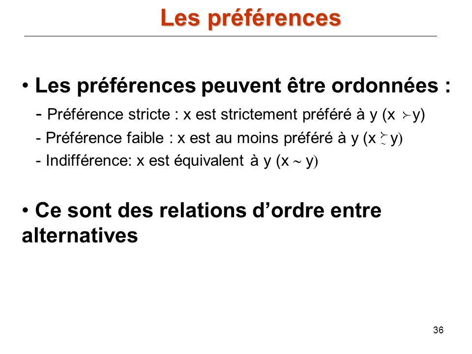 Les préférences Les préférences peuvent être ordonnées :