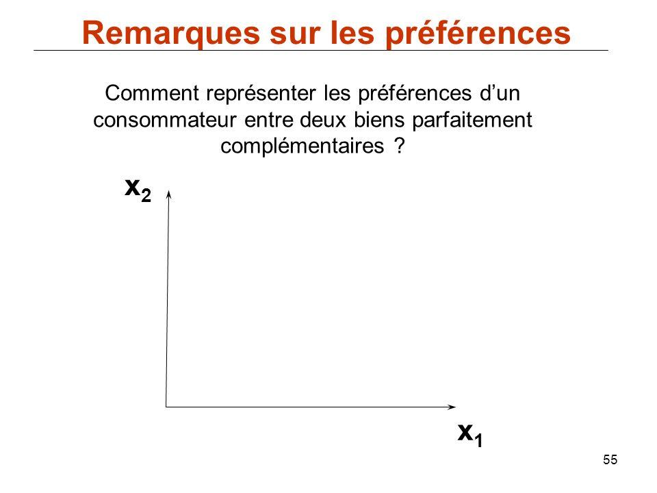 Remarques sur les préférences