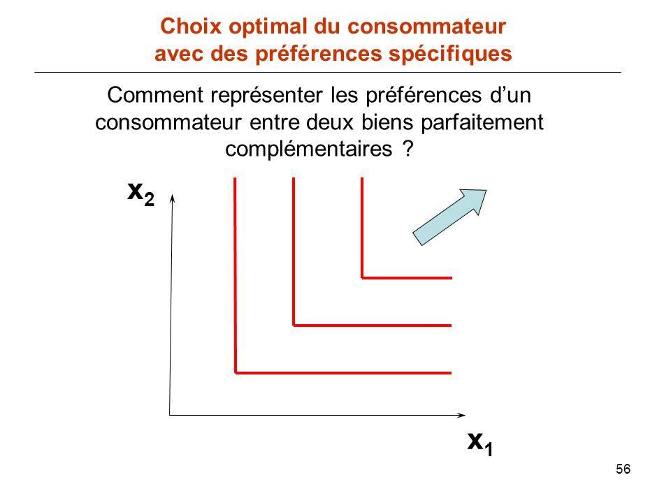 Choix optimal du consommateur avec des préférences spécifiques