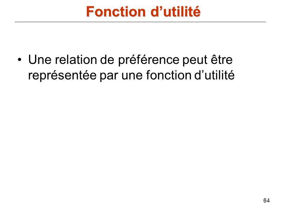 Fonction d'utilité Une relation de préférence peut être représentée par une fonction d'utilité
