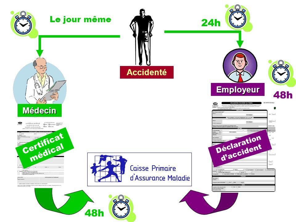 Déclaration d'accident