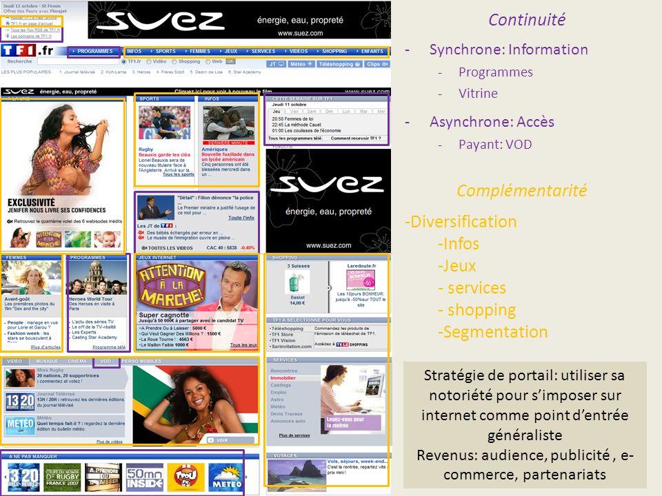 Revenus: audience, publicité , e-commerce, partenariats