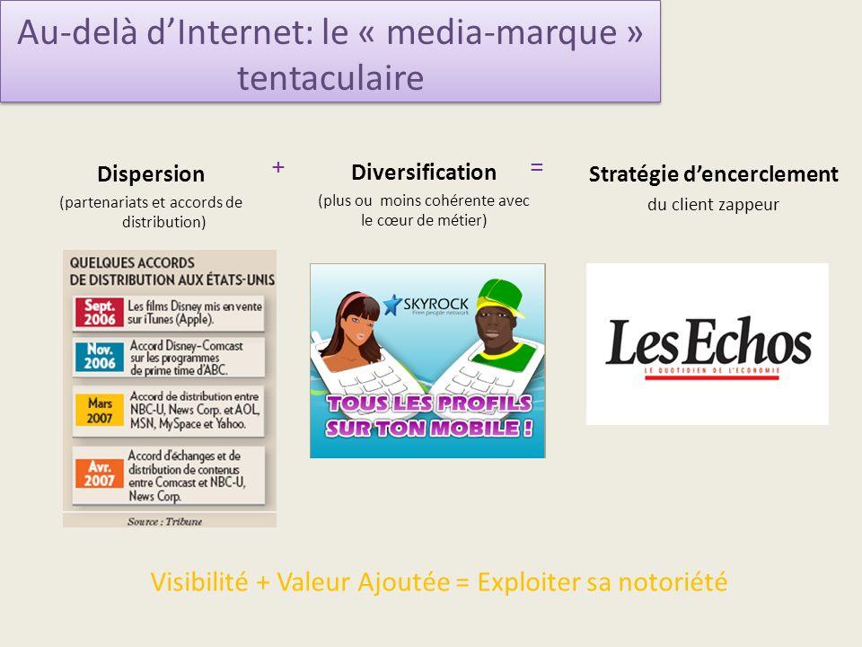 Au-delà d'Internet: le « media-marque » tentaculaire