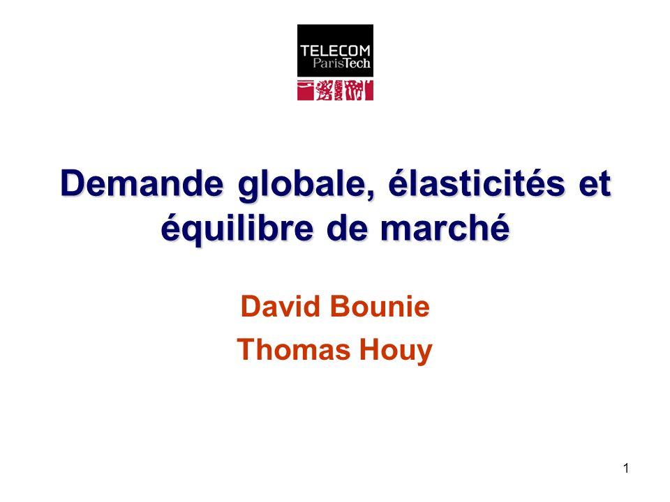 Demande globale, élasticités et équilibre de marché