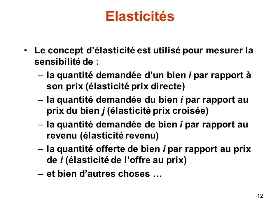 Elasticités Le concept d'élasticité est utilisé pour mesurer la sensibilité de :