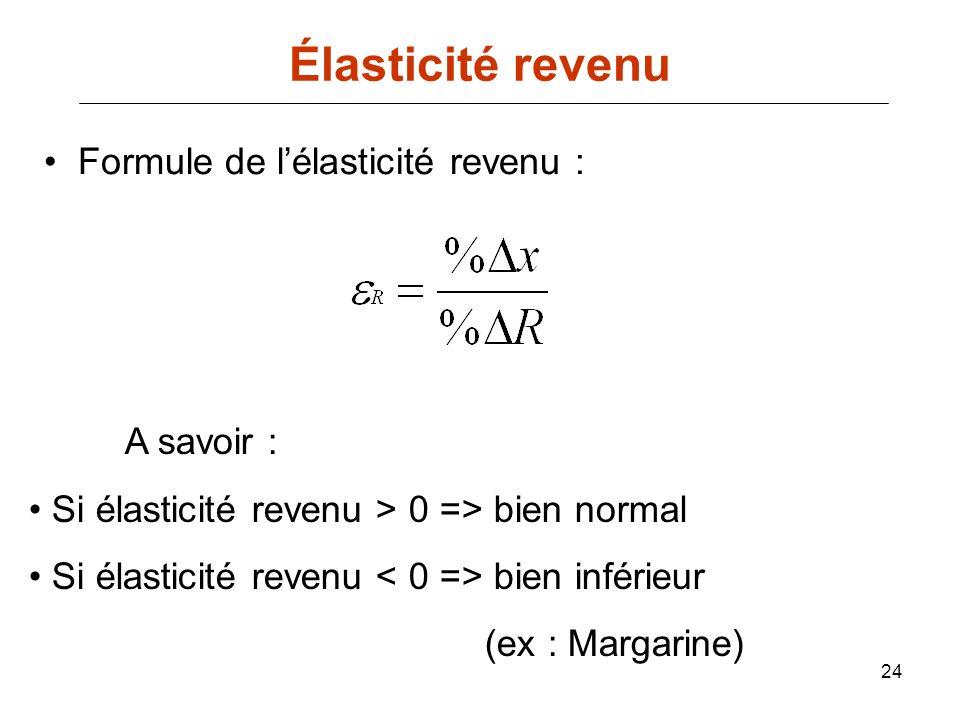 Élasticité revenu Formule de l'élasticité revenu : A savoir :