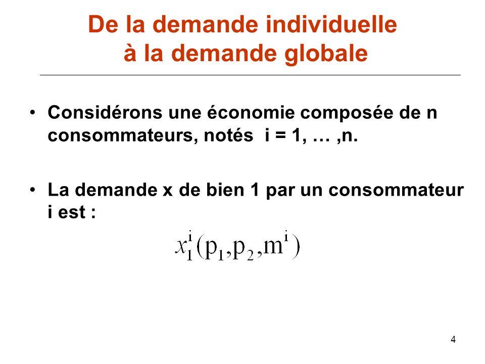 De la demande individuelle à la demande globale