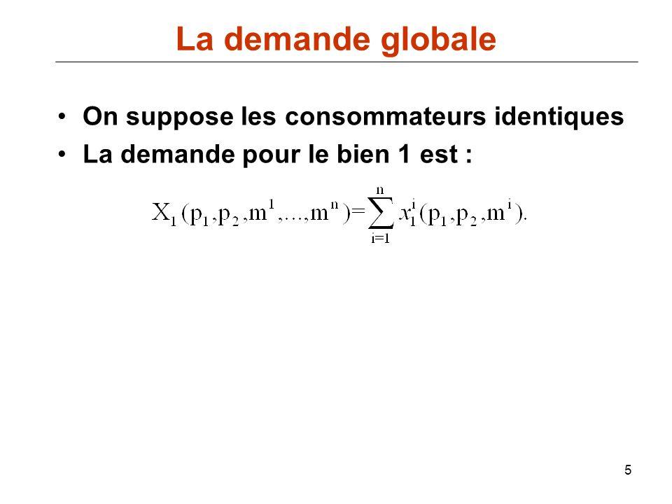 La demande globale On suppose les consommateurs identiques