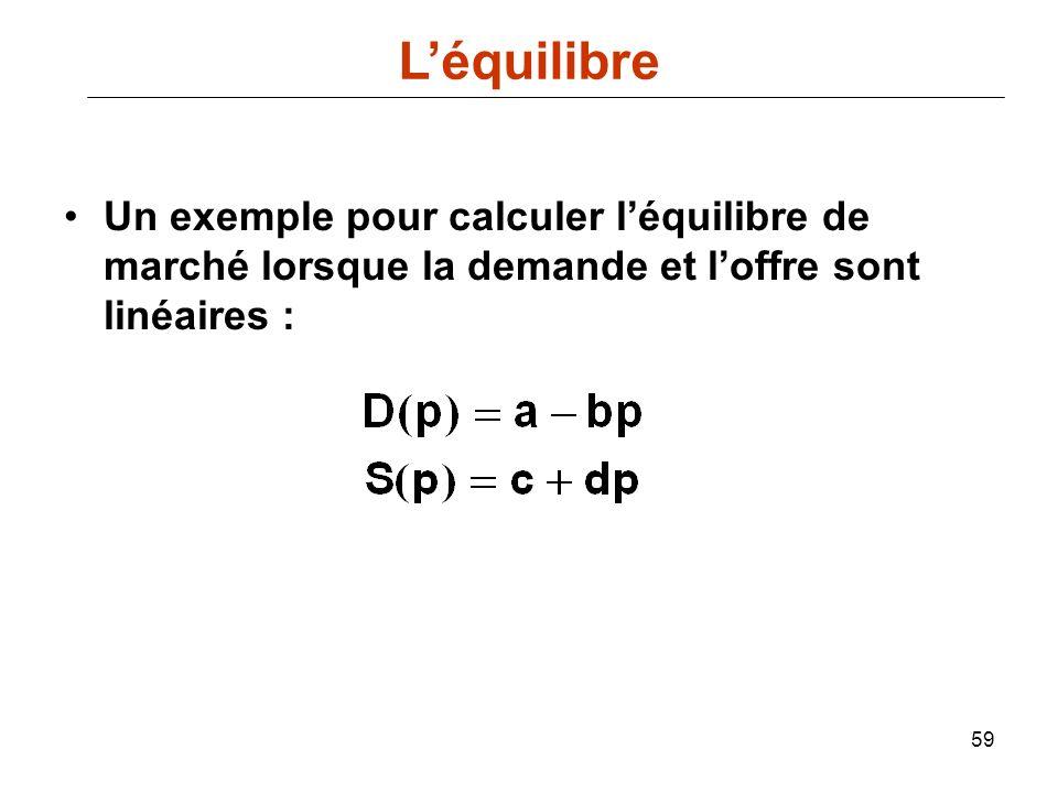 L'équilibre Un exemple pour calculer l'équilibre de marché lorsque la demande et l'offre sont linéaires :