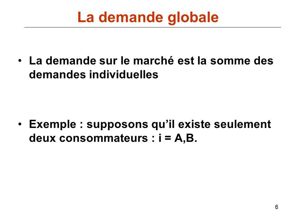 La demande globale La demande sur le marché est la somme des demandes individuelles.