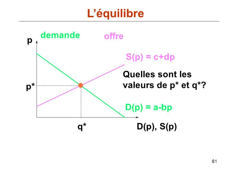 L'équilibre demande offre p S(p) = c+dp Quelles sont les