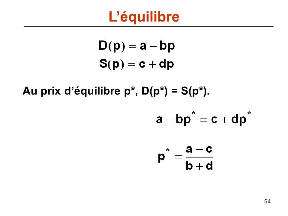 L'équilibre Au prix d'équilibre p*, D(p*) = S(p*).
