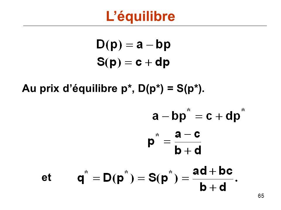 L'équilibre Au prix d'équilibre p*, D(p*) = S(p*). et