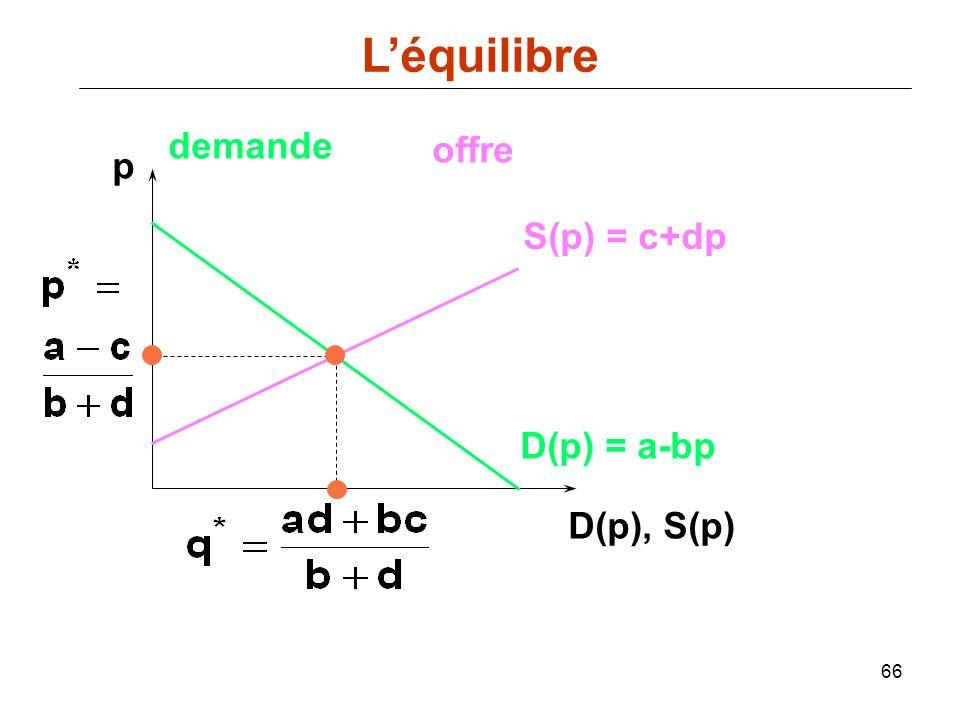 L'équilibre demande offre p S(p) = c+dp D(p) = a-bp D(p), S(p)