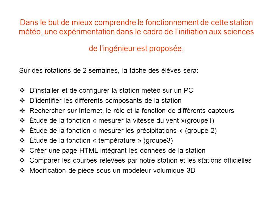 Dans le but de mieux comprendre le fonctionnement de cette station météo, une expérimentation dans le cadre de l'initiation aux sciences de l'ingénieur est proposée.