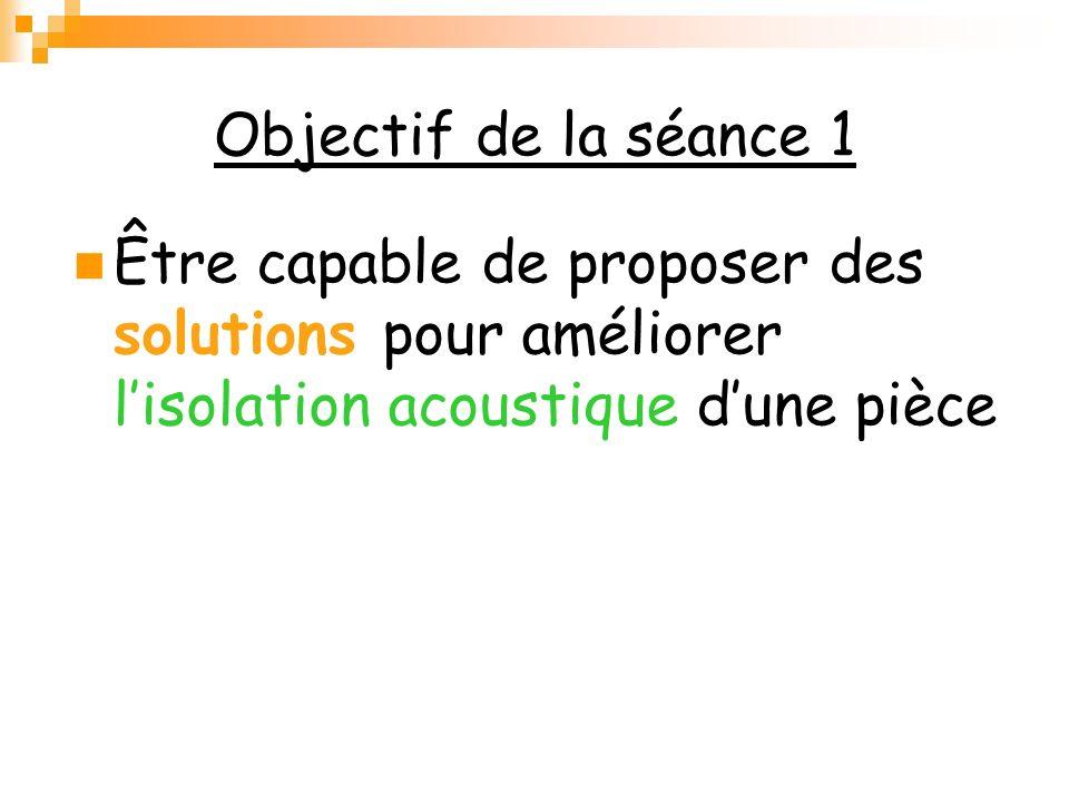 Objectif de la séance 1 Être capable de proposer des solutions pour améliorer l'isolation acoustique d'une pièce.