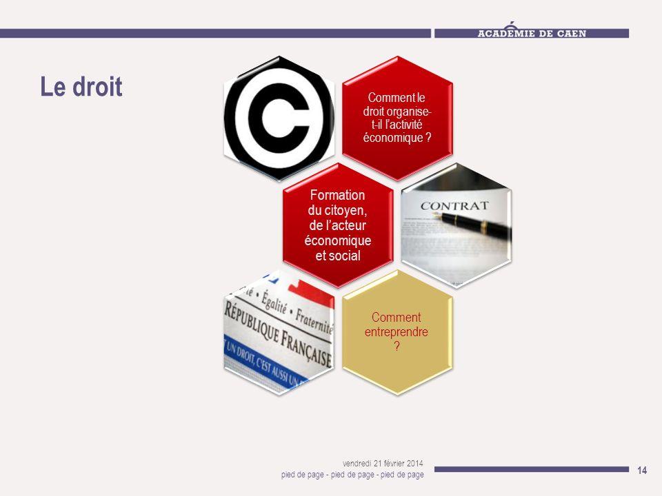 Le droit Formation du citoyen, de l'acteur économique et social