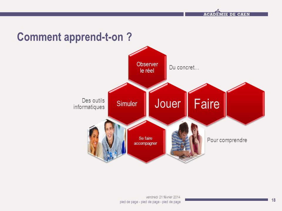 Faire Jouer Comment apprend-t-on Simuler Observer le réel