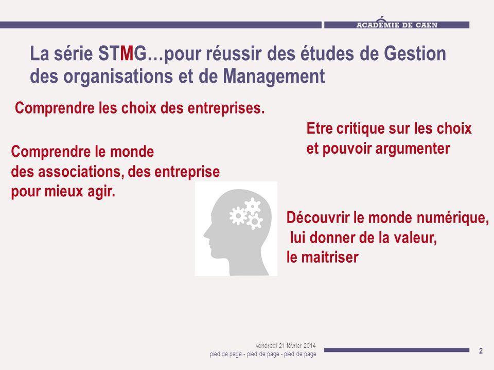 La série STMG…pour réussir des études de Gestion des organisations et de Management