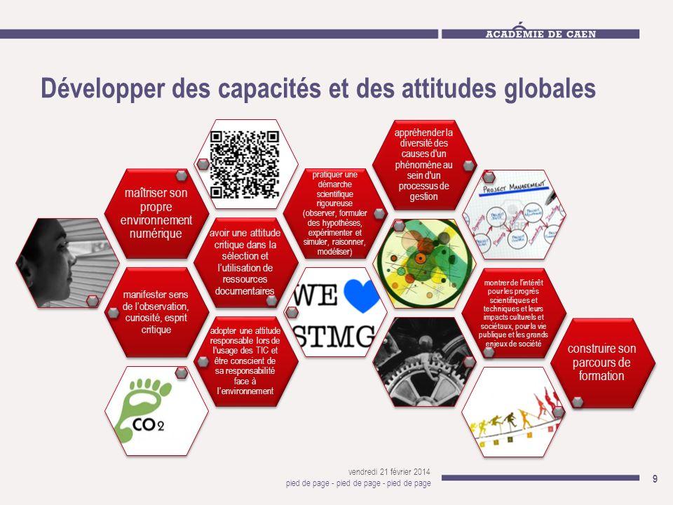 Développer des capacités et des attitudes globales