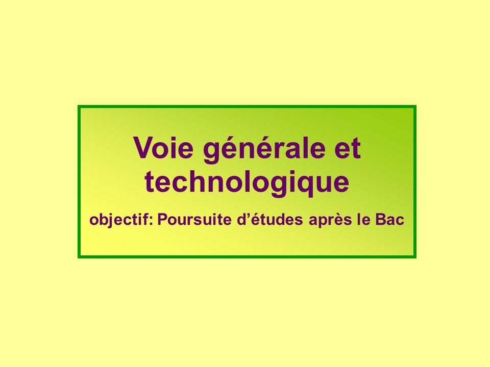 Voie générale et technologique objectif: Poursuite d'études après le Bac