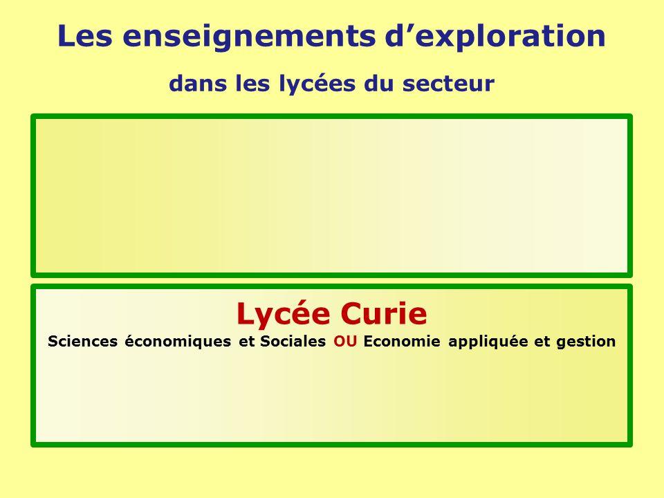 Les enseignements d'exploration dans les lycées du secteur Lycée Curie