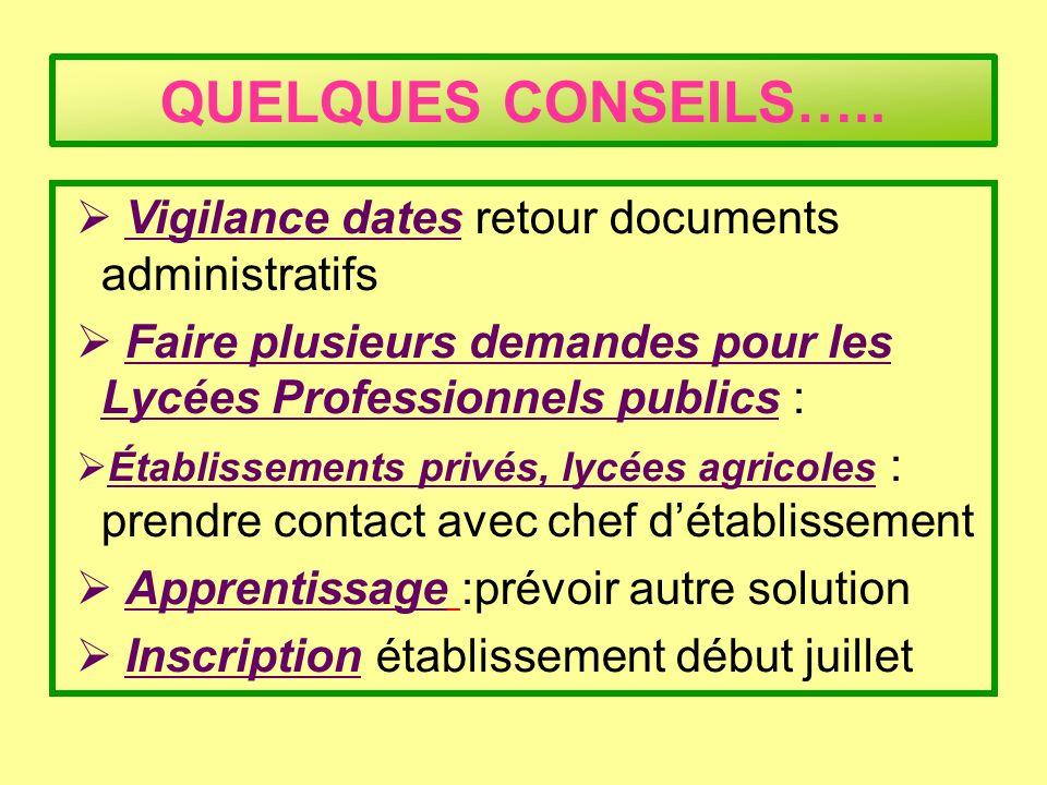QUELQUES CONSEILS…..  Vigilance dates retour documents administratifs