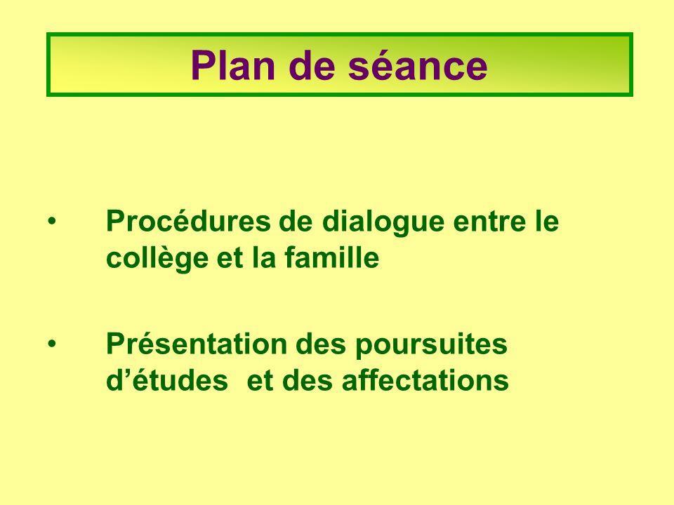 Plan de séance Procédures de dialogue entre le collège et la famille