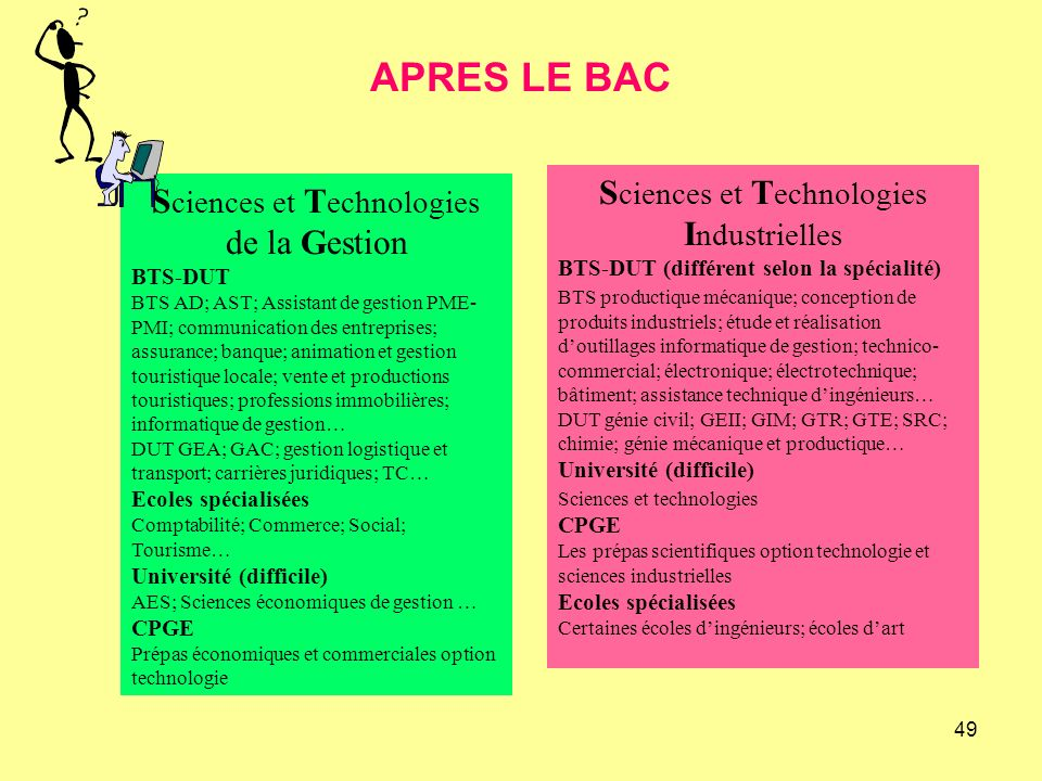 APRES LE BAC Sciences et Technologies Sciences et Technologies
