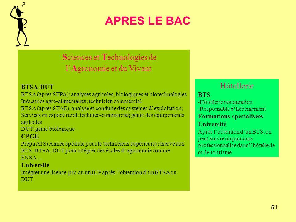 APRES LE BAC Sciences et Technologies de l'Agronomie et du Vivant