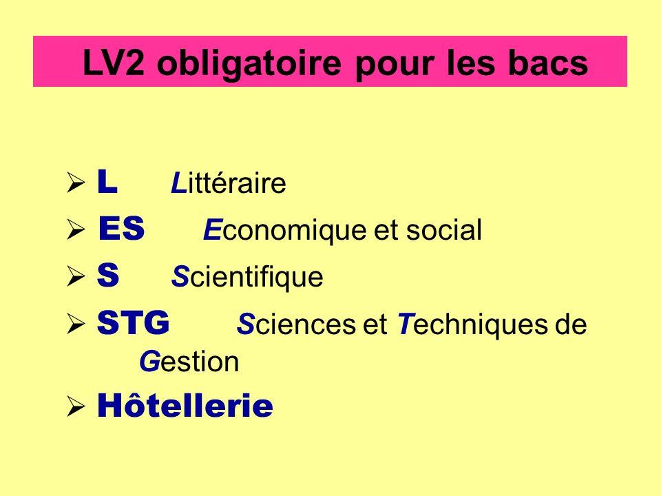LV2 obligatoire pour les bacs