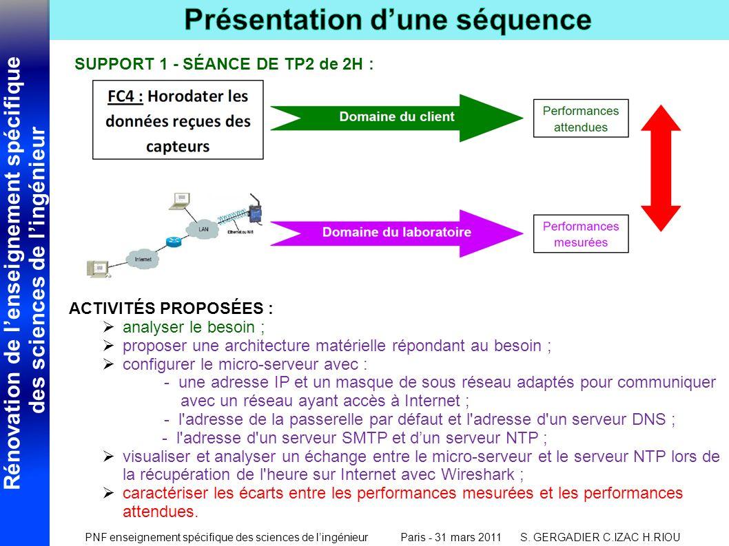 SUPPORT 1 - SÉANCE DE TP2 de 2H :