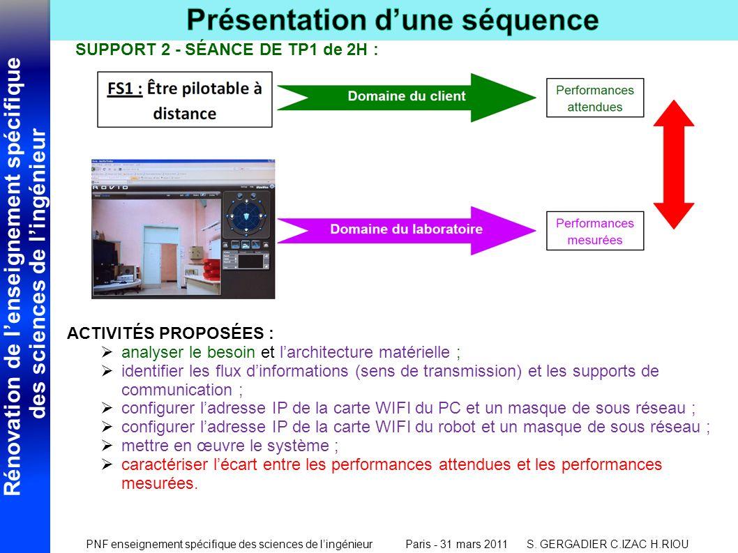 SUPPORT 2 - SÉANCE DE TP1 de 2H :