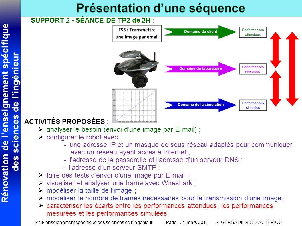 SUPPORT 2 - SÉANCE DE TP2 de 2H :