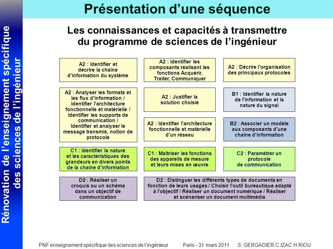 Les connaissances et capacités à transmettre du programme de sciences de l'ingénieur