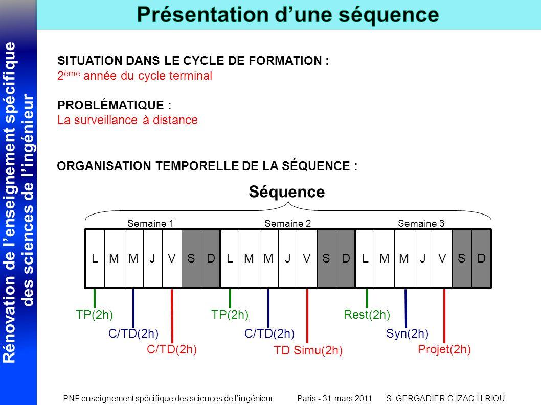 Séquence SITUATION DANS LE CYCLE DE FORMATION :