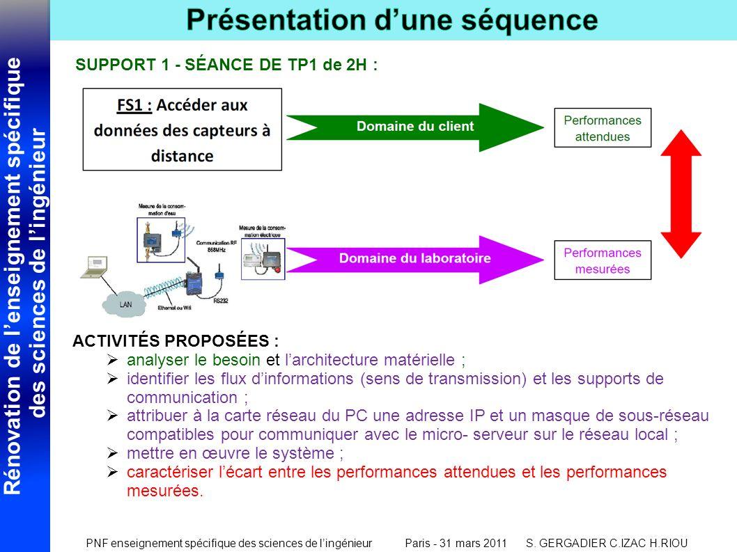 SUPPORT 1 - SÉANCE DE TP1 de 2H :