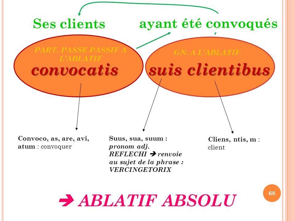 PART. PASSE PASSIF A L'ABLATIF
