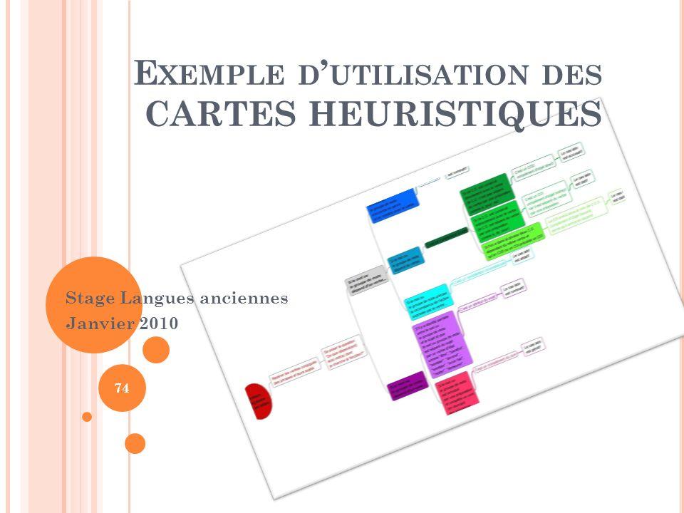 Exemple d'utilisation des CARTES HEURISTIQUES