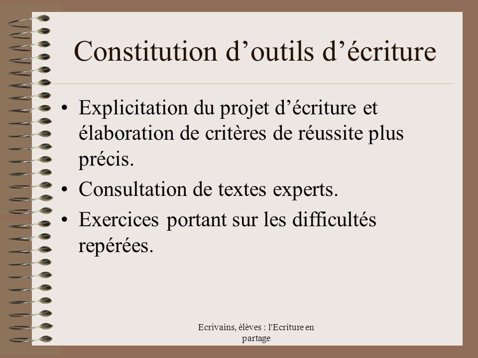 Constitution d'outils d'écriture