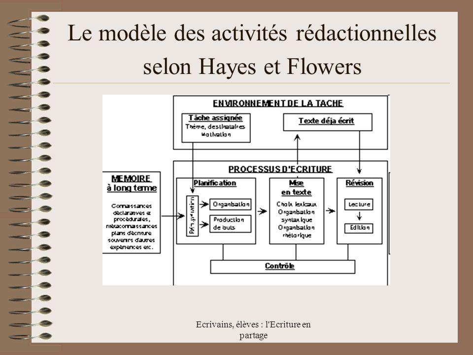 Le modèle des activités rédactionnelles selon Hayes et Flowers
