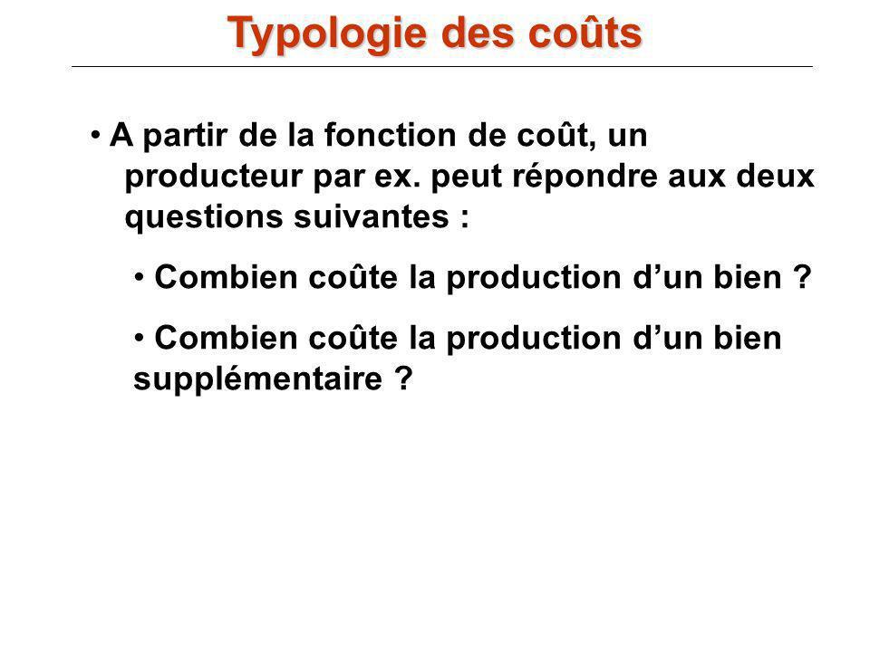 Typologie des coûts III.B) La fonction de coût :